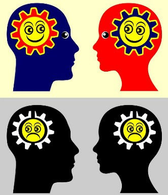 chart illsutratinh how emotional contagion can affect moods and behavior